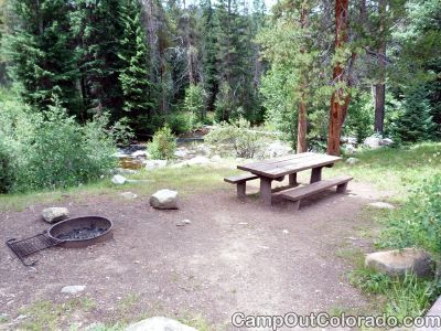 Campground-river-side-camping 1